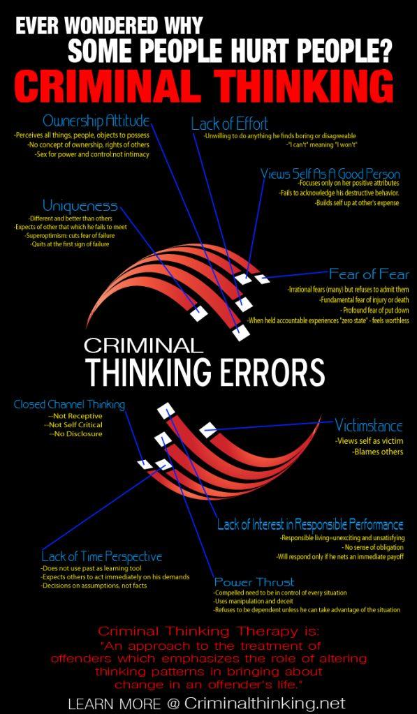 Criminal Thinking Errors Inside Criminal Minds